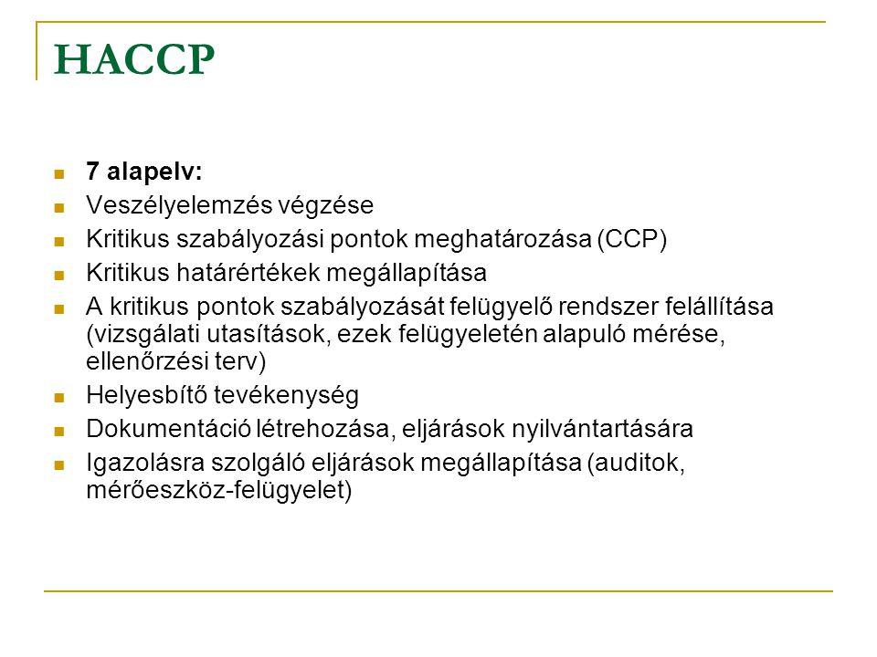HACCP 7 alapelv: Veszélyelemzés végzése Kritikus szabályozási pontok meghatározása (CCP) Kritikus határértékek megállapítása A kritikus pontok szabály