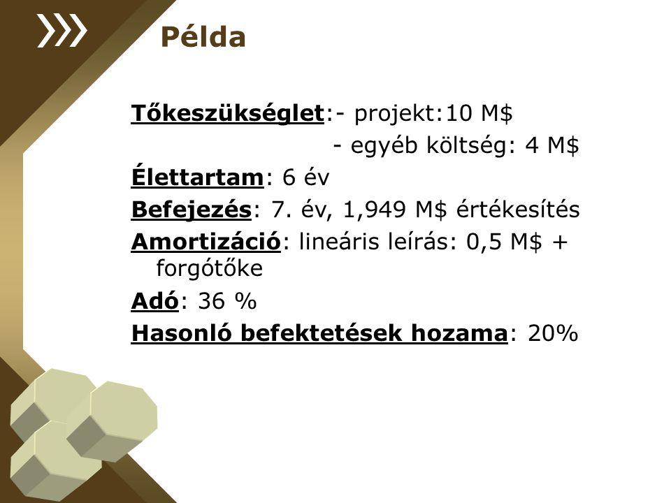 Példa Tőkeszükséglet:- projekt:10 M$ - egyéb költség: 4 M$ Élettartam: 6 év Befejezés: 7.