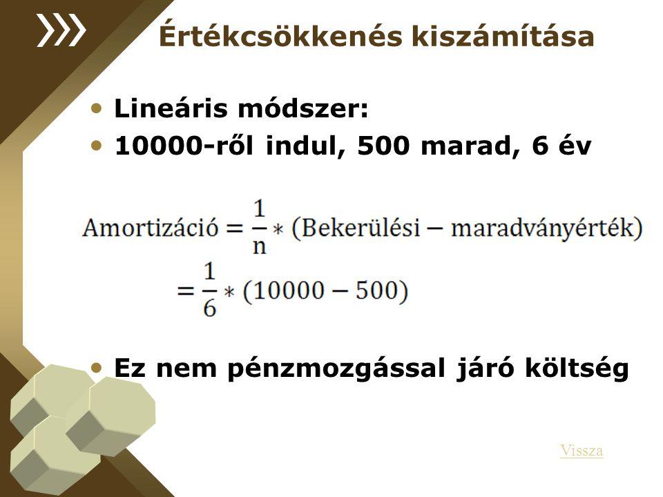 Értékcsökkenés kiszámítása Lineáris módszer: 10000-ről indul, 500 marad, 6 év Ez nem pénzmozgással járó költség Vissza