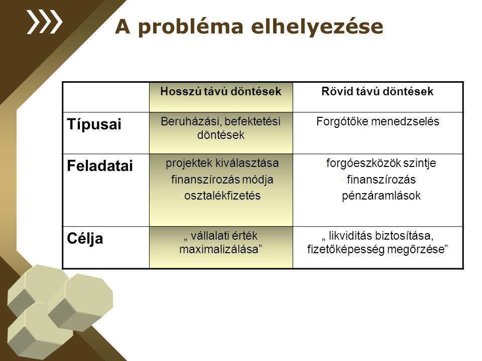 CF meghatározás: indirekt módszer 2.