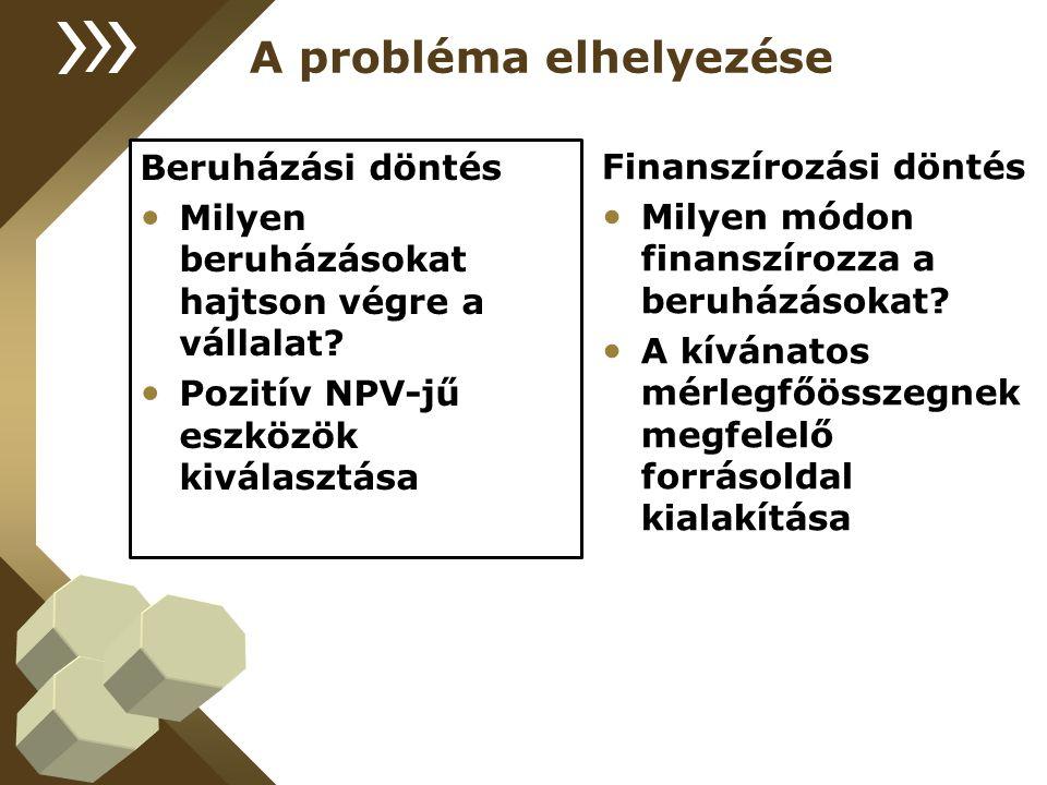 A probléma elhelyezése Beruházási döntés Milyen beruházásokat hajtson végre a vállalat.