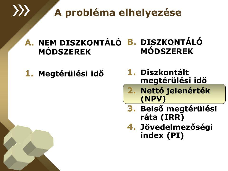 A probléma elhelyezése A.NEM DISZKONTÁLÓ MÓDSZEREK 1.