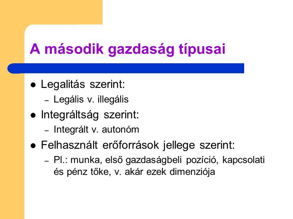 A második gazdaság típusai Legalitás szerint: – Legális v.
