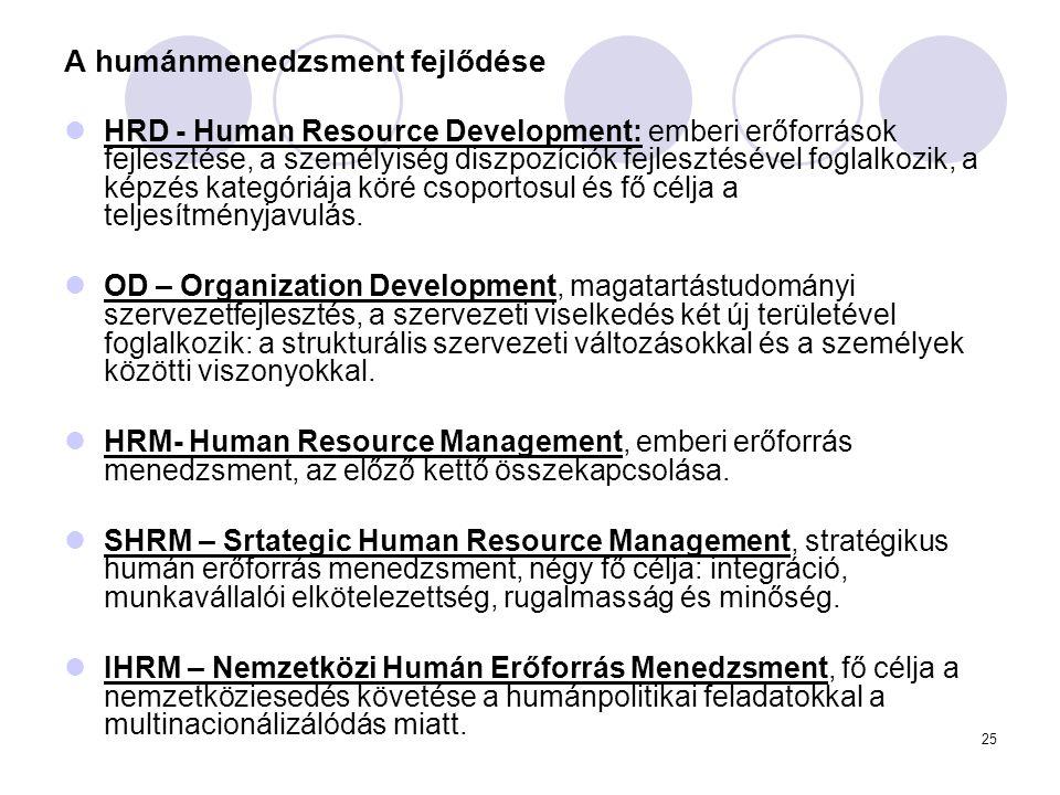 25 A humánmenedzsment fejlődése HRD - Human Resource Development: emberi erőforrások fejlesztése, a személyiség diszpozíciók fejlesztésével foglalkozi