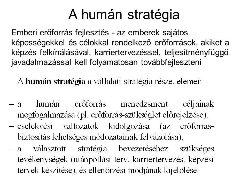 Humán politika  Az emberi erőforrás menedzsment tevékenységeinek többsége nem a stratégia, hanem a humán politika kialakítására irányul.