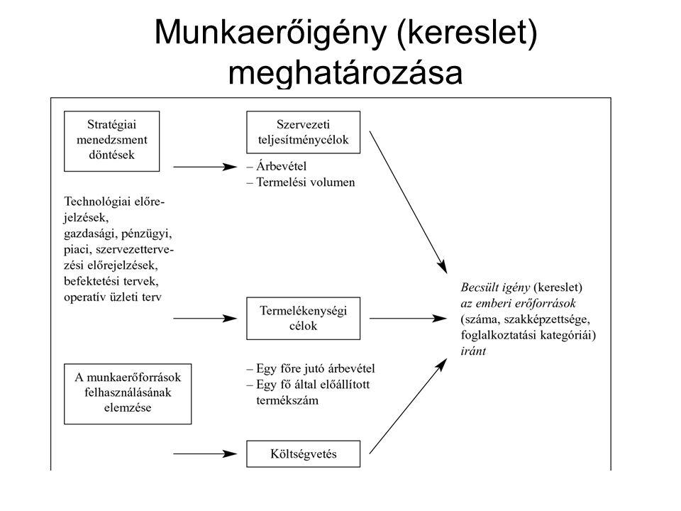Elbocsátás menedzselésének fontossága az elbocsátás a vezető feladata munkajogász bevonásának fontossága negatív hatások minimalizálása az elbocsátás közlésének körülményei Az ottmaradt dolgozók informálása az elbocsátási kultúra kezdetlegessége Magyarországon Magyarországon leginkább a multicégek figyelnek a humánus elbocsátásra