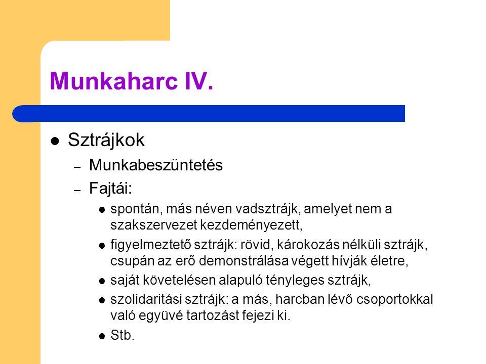 Munkaharc IV.