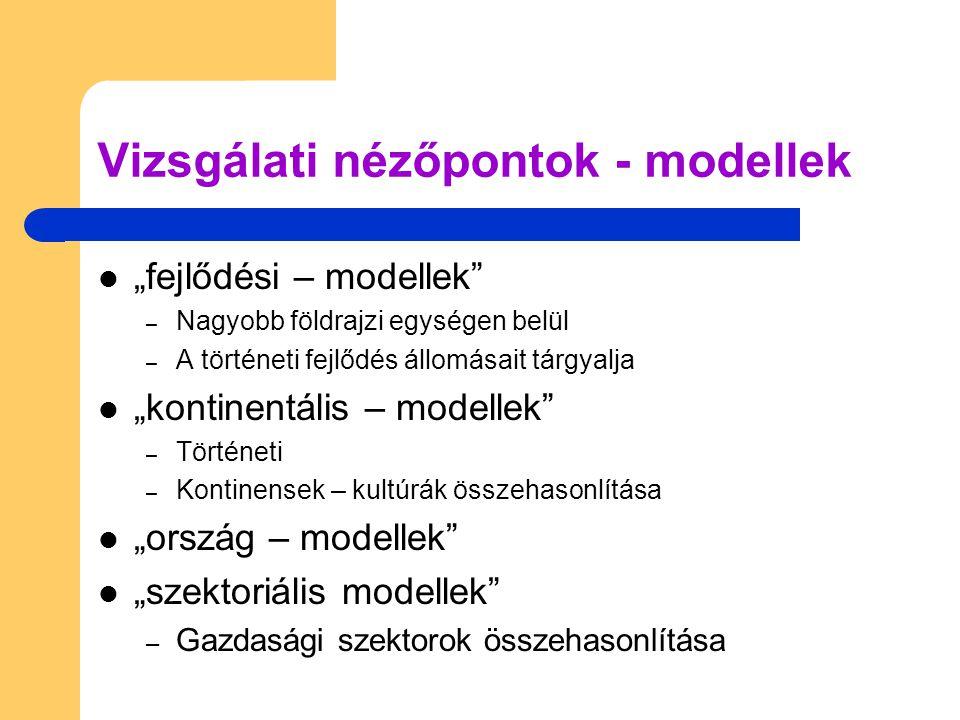 """Vizsgálati nézőpontok - modellek """"fejlődési – modellek – Nagyobb földrajzi egységen belül – A történeti fejlődés állomásait tárgyalja """"kontinentális – modellek – Történeti – Kontinensek – kultúrák összehasonlítása """"ország – modellek """"szektoriális modellek – Gazdasági szektorok összehasonlítása"""