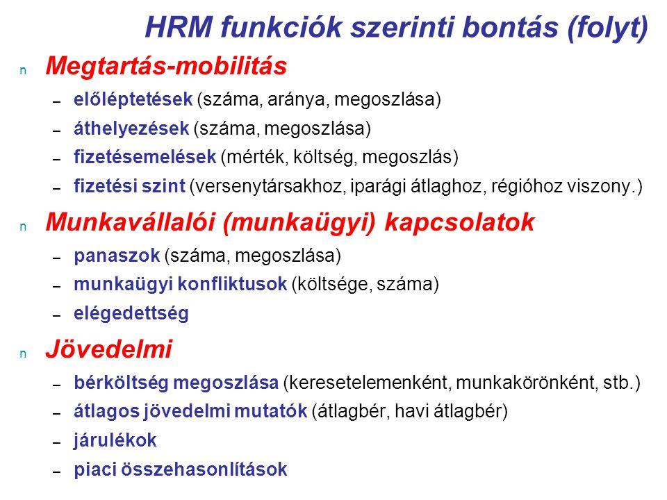 HRM funkciók szerinti bontás (folyt) Képzés-fejlesztés – képzésben résztvevők (száma, aránya) – képzési típusok (külső, belső) – képzés idő (összes, egy főre) – képzési költségek (egy főre, képzésben résztvevőkre, képzési programonként) – képzés hatékonysága (megjelenési arány, értékelés, vizsgaeredmények, teljesítmény-változás) – képzésekkel való elégedettség Fegyelmi –Fegyelmik (száma, költsége, összesen, fajlagosan) –Fizetés csökkentések (száma, fajlagos száma) –Elbocsátások (száma, költsége)