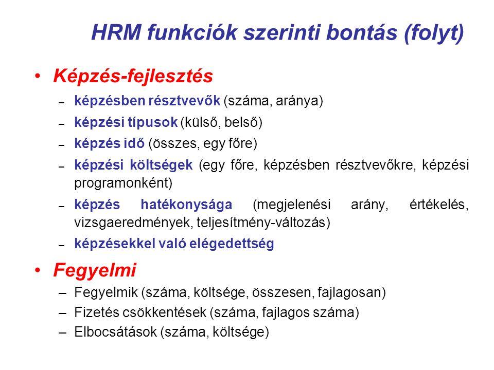 HRM funkciók szerinti bontás (folyt) Képzés-fejlesztés – képzésben résztvevők (száma, aránya) – képzési típusok (külső, belső) – képzés idő (összes, e
