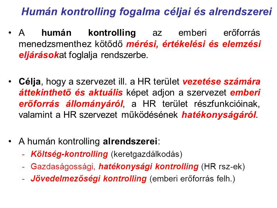 Humán kontrolling fogalma céljai és alrendszerei A humán kontrolling az emberi erőforrás menedzsmenthez kötődő mérési, értékelési és elemzési eljáráso