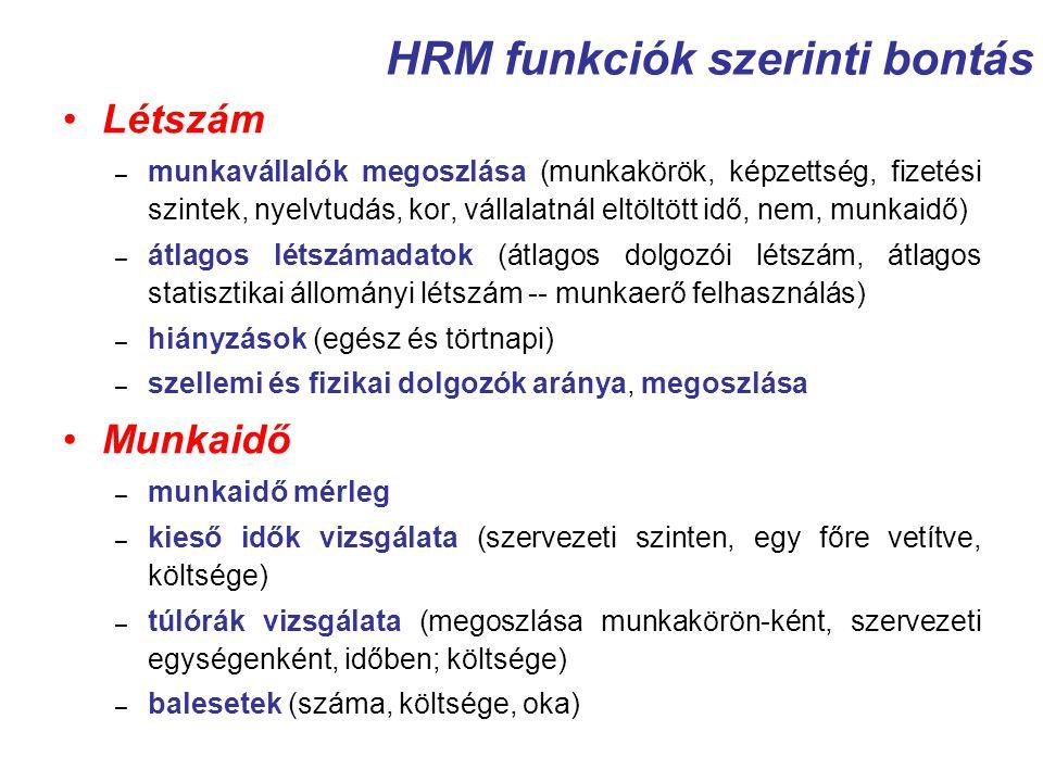HRM funkciók szerinti bontás (folyt) Felvétel – hirdetések költsége – közvetítőcégek értékelése (közvetítettek száma, minősége, teljesítménye, megtartása) – egy felvett dolgozóra jutó mutatók (költség, időráfordítás) – belépés teljes költsége (toborzás, kiválasztás, munkavédelem, próbaidő bére és járulékai?) Kilépés – kilépések megoszlása (szervezeti egységek, kor, nem, iskolai végzettség, vállalatnál eltöltött idő, kilépés oka) – fluktuáció mutatószámai (fluktuációs ráta, stabilitási ráta, átlagos szolgálati idő, kilépési forgalom, belépési forgalom, összesített munkaerő-forgalom)