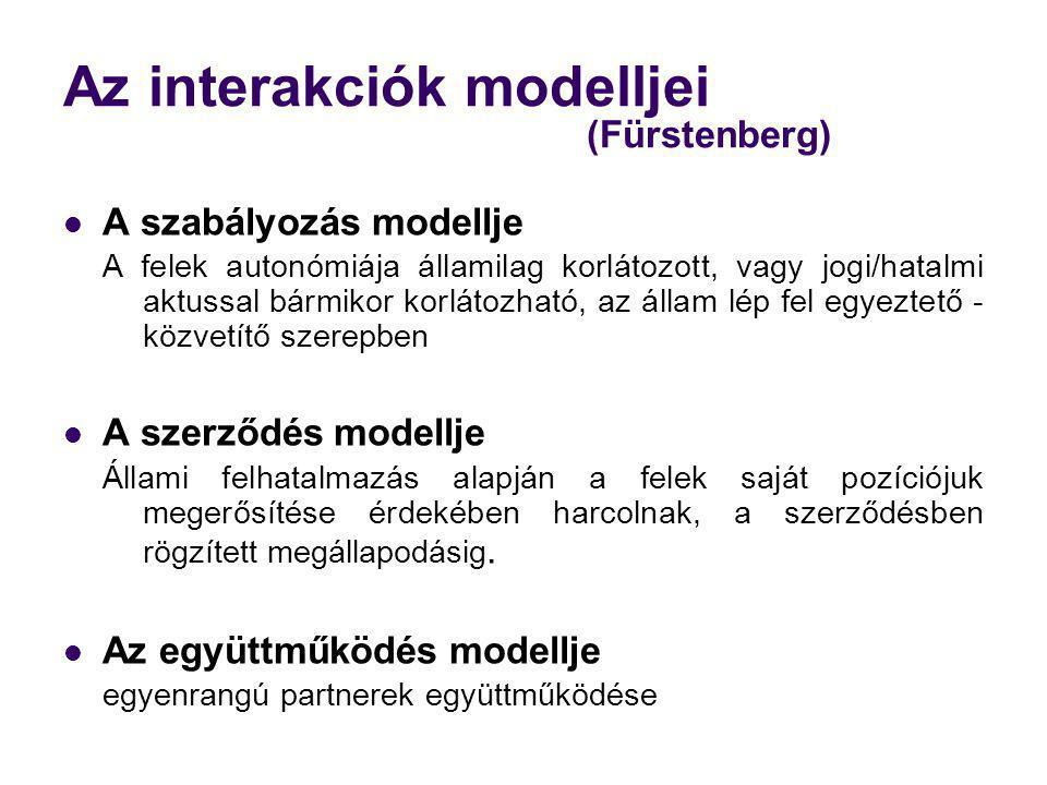 Az interakciók modelljei (Fürstenberg) A szabályozás modellje A felek autonómiája államilag korlátozott, vagy jogi/hatalmi aktussal bármikor korlátozható, az állam lép fel egyeztető - közvetítő szerepben A szerződés modellje Állami felhatalmazás alapján a felek saját pozíciójuk megerősítése érdekében harcolnak, a szerződésben rögzített megállapodásig.