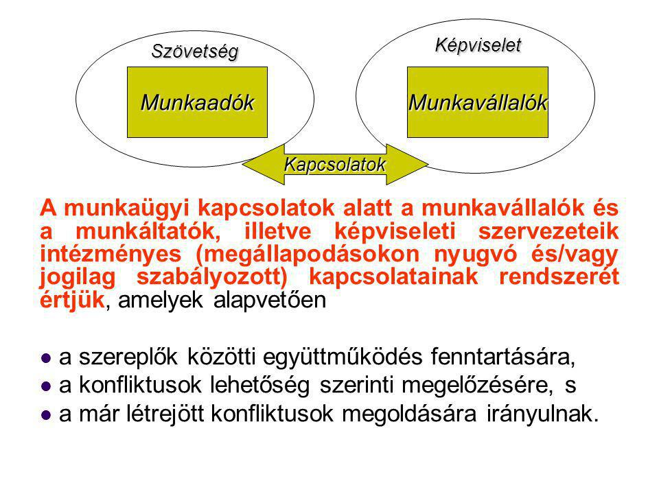 A munkaügyi kapcsolatok fő területei egy szervezeten belül Kollektív tárgyalások - a kollektív szerződés kialakítása érdekében, az elosztási konfliktusok feloldására Participáció a döntések előkészítésében és meghozatalában Kialakult konfliktusok, viták esetén egyeztető tárgyalások, döntőbíráskodás, munkaügyi bíróság