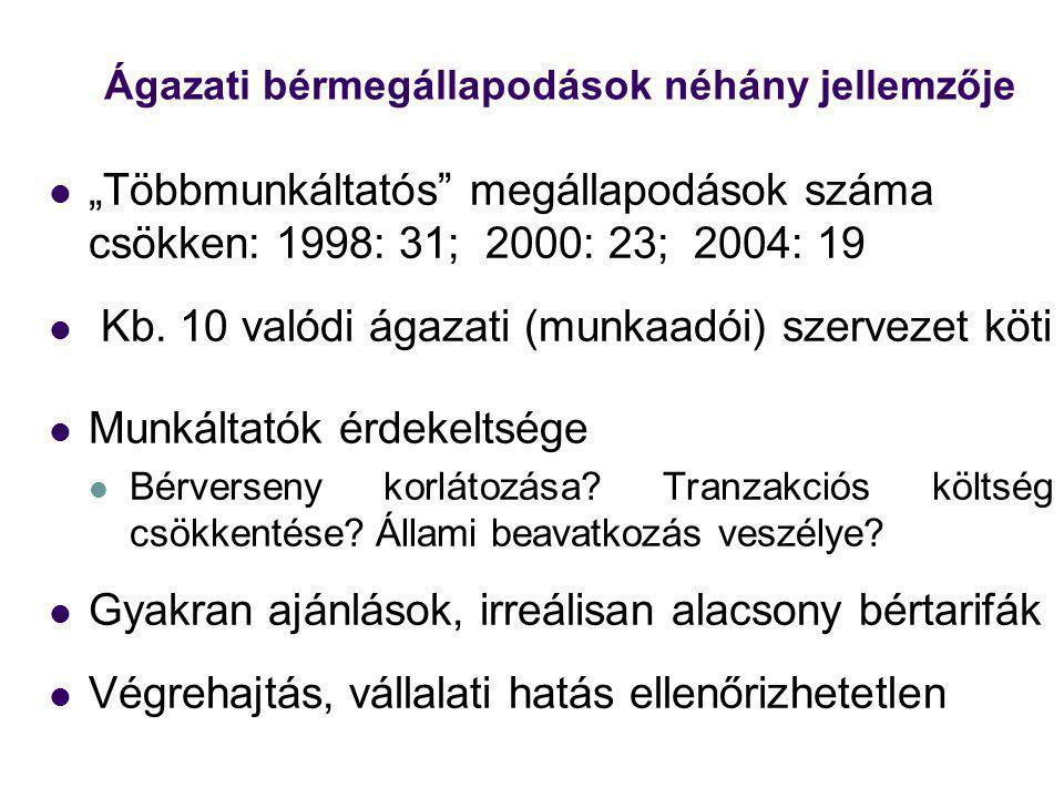 """Ágazati bérmegállapodások néhány jellemzője """"Többmunkáltatós megállapodások száma csökken: 1998: 31; 2000: 23; 2004: 19 Kb."""