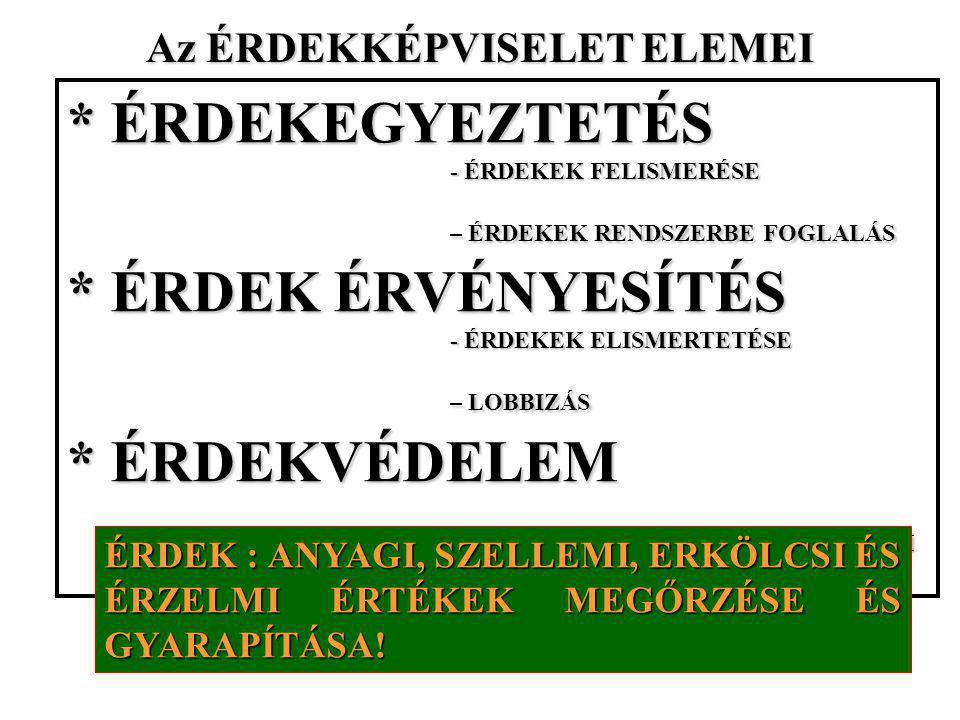 Sztrájk Fajtái: – figyelmeztető, – spontán vagy vad (nem a szakszervezet által kezdeményezett), – valamint szolidaritási (más munkavállalói csoportok támogatása).