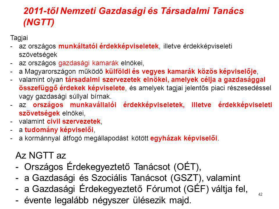 42 2011-től Nemzeti Gazdasági és Társadalmi Tanács (NGTT) Az NGTT az -Országos Érdekegyeztető Tanácsot (OÉT), -a Gazdasági és Szociális Tanácsot (GSZT), valamint -a Gazdasági Érdekegyeztető Fórumot (GÉF) váltja fel, -évente legalább négyszer ülésezik majd.