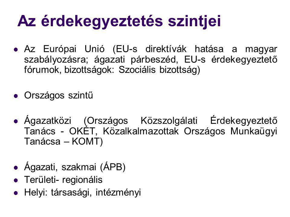 Az érdekegyeztetés szintjei Az Európai Unió (EU-s direktívák hatása a magyar szabályozásra; ágazati párbeszéd, EU-s érdekegyeztető fórumok, bizottságok: Szociális bizottság) Országos szintű Ágazatközi (Országos Közszolgálati Érdekegyeztető Tanács - OKÉT, Közalkalmazottak Országos Munkaügyi Tanácsa – KOMT) Ágazati, szakmai (ÁPB) Területi- regionális Helyi: társasági, intézményi