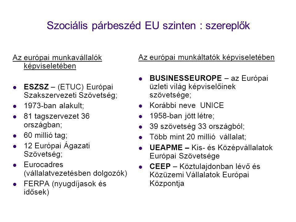 Az európai munkavállalók képviseletében ESZSZ – (ETUC) Európai Szakszervezeti Szövetség; 1973-ban alakult; 81 tagszervezet 36 országban; 60 millió tag; 12 Európai Ágazati Szövetség; Eurocadres (vállalatvezetésben dolgozók) FERPA (nyugdíjasok és idősek) Szociális párbeszéd EU szinten : szereplők Az európai munkáltatók képviseletében BUSINESSEUROPE – az Európai üzleti világ képviselőinek szövetsége; Korábbi neve UNICE 1958-ban jött létre; 39 szövetség 33 országból; Több mint 20 millió vállalat; UEAPME – Kis- és Középvállalatok Európai Szövetsége CEEP – Köztulajdonban lévő és Közüzemi Vállalatok Európai Központja