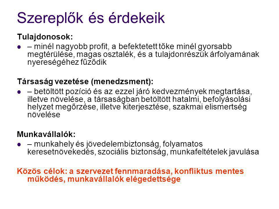 Bizottság Szakszerve- zetek Munkáltatók 1985-1991 Bizottság Szkszerve- zetek Munkáltatók 2002...