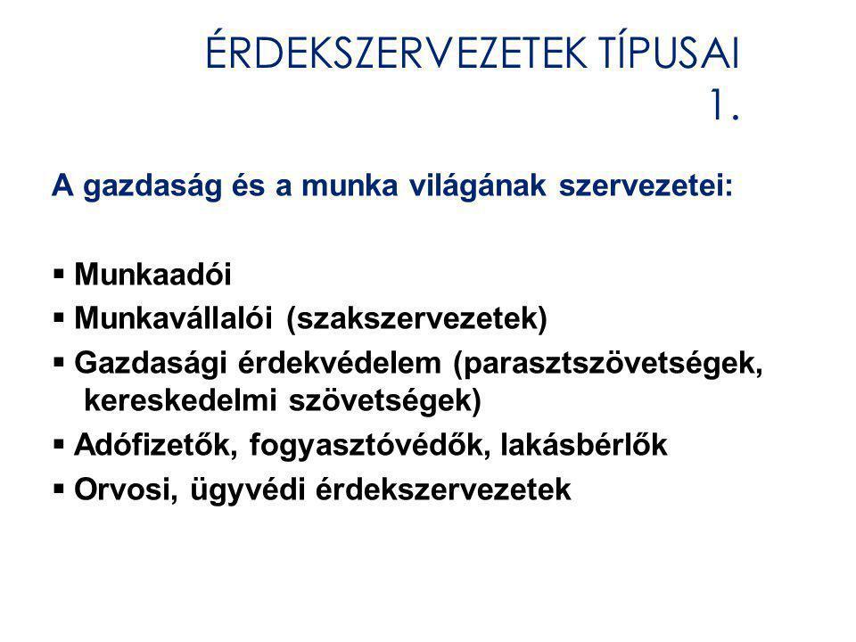 ÉRDEKSZERVEZETEK TÍPUSAI 1.