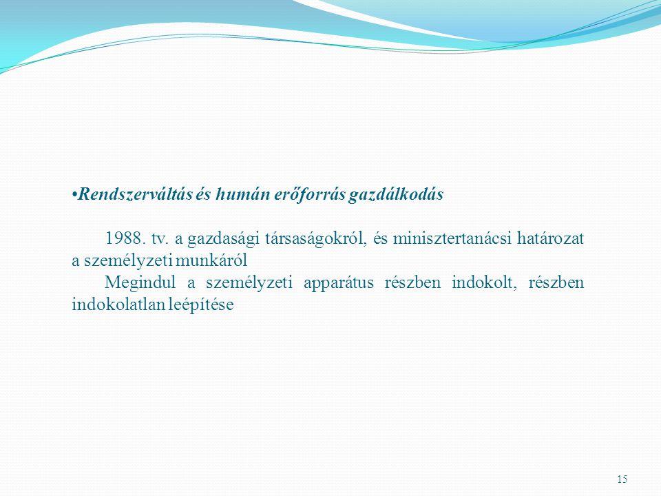 15 Rendszerváltás és humán erőforrás gazdálkodás 1988. tv. a gazdasági társaságokról, és minisztertanácsi határozat a személyzeti munkáról Megindul a