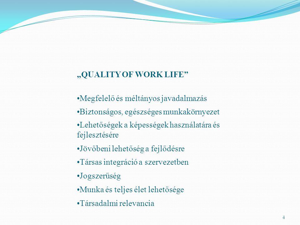 """4 """"QUALITY OF WORK LIFE"""" Megfelelő és méltányos javadalmazás Biztonságos, egészséges munkakörnyezet Lehetőségek a képességek használatára és fejleszté"""