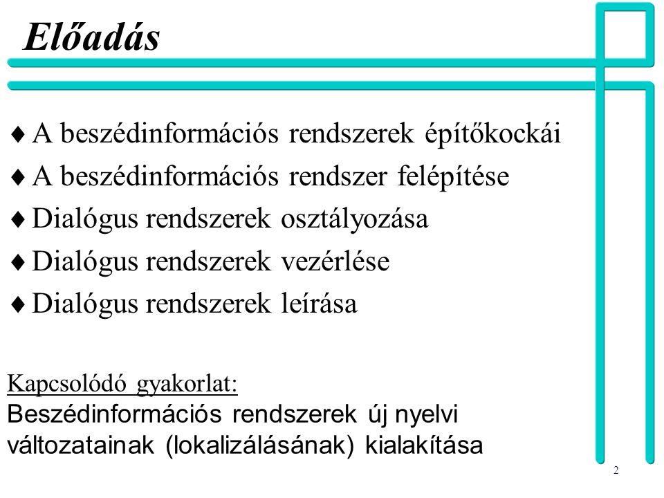 2 Előadás  A beszédinformációs rendszerek építőkockái  A beszédinformációs rendszer felépítése  Dialógus rendszerek osztályozása  Dialógus rendsze