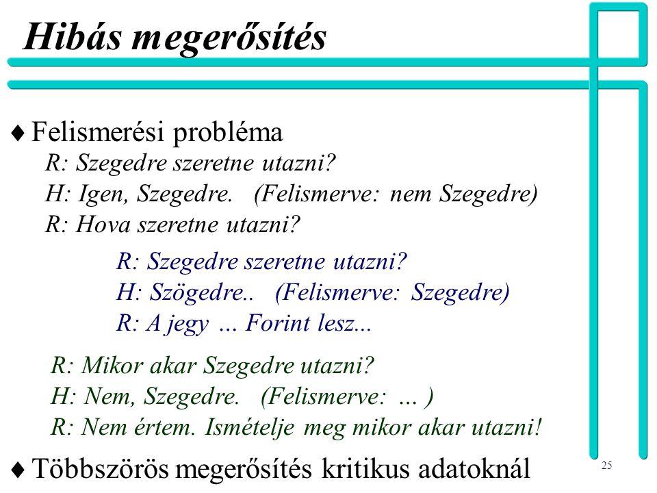 25 Hibás megerősítés  Felismerési probléma  Többszörös megerősítés kritikus adatoknál R: Szegedre szeretne utazni? H: Igen, Szegedre. (Felismerve: n