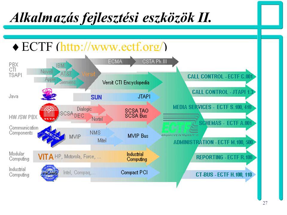 27 Alkalmazás fejlesztési eszközök II.  ECTF (http://www.ectf.org/)http://www.ectf.org/