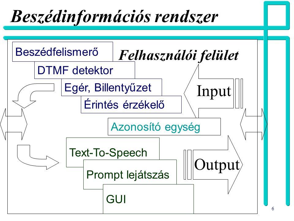 6 Felhasználói felület Beszédinformációs rendszer Felhasználói felület Beszédfelismerő DTMF detektor Egér, Billentyűzet Érintés érzékelő Input Text-To