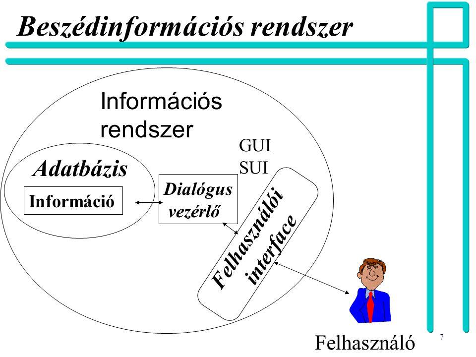 7 Beszédinformációs rendszer Információs rendszer Információ Felhasználó Adatbázis Felhasználói interface GUI SUI Dialógus vezérlő