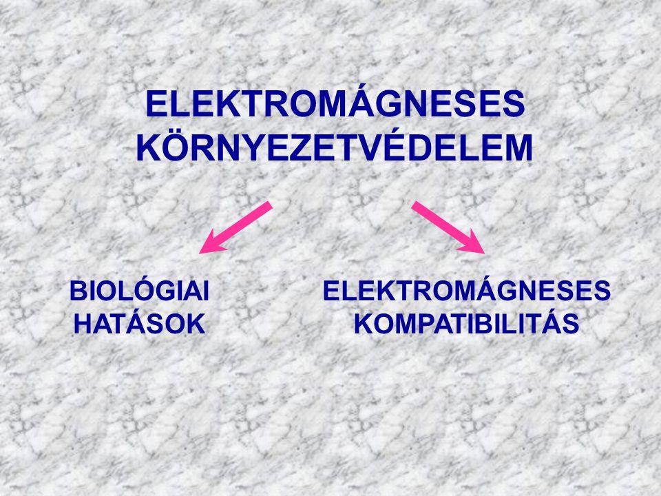 RONCSOLÓ FESZÜLTSÉG ÉS ENERGIA VMOS >30 V 10 -7 – 10 -4 Ws EPROM>100 V10 -6 – 10 -5 Ws MOSFET>100 V10 -6 – 10 -5 Ws OP AMP>190 V10 -6 – 10 -5 Ws CMOS>250 V10 -6 – 10 -4 Ws SCHOTTKY DIODA >300 V10 -5 – 10 -4 Ws BIPOLARIS TR >380 V10 -5 – 10 -4 Ws SCHOTTKY TTL >1000 V 10 -5 – 10 -3 Ws