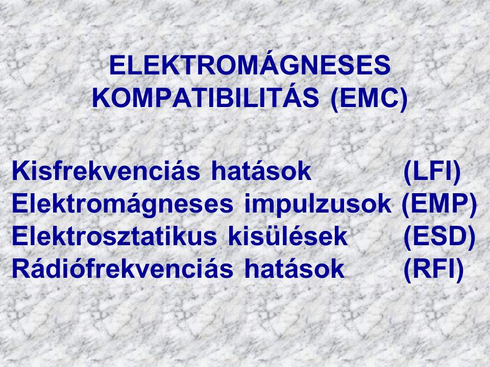 ELEKTROMÁGNESES KOMPATIBILITÁS (EMC) Kisfrekvenciás hatások(LFI) Elektromágneses impulzusok (EMP) Elektrosztatikus kisülések (ESD) Rádiófrekvenciás hatások(RFI)