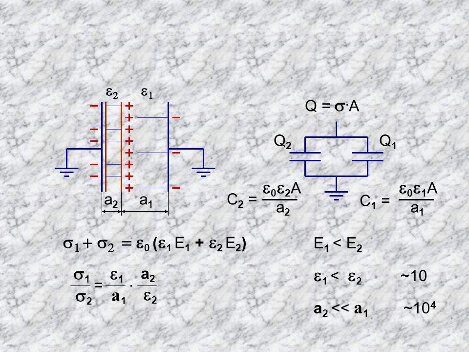   E E     [V/cm]       [As/Vcm]  max     [As/cm 2 ]