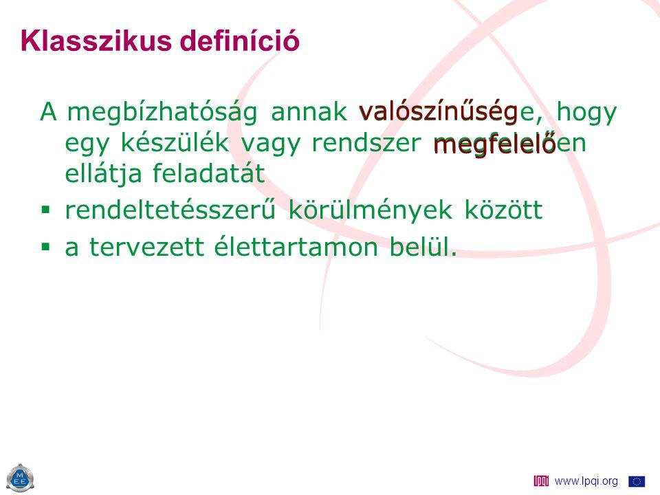 www.lpqi.org Klasszikus definíció A megbízhatóság annak valószínűsége, hogy egy készülék vagy rendszer megfelelően ellátja feladatát  rendeltetésszerű körülmények között  a tervezett élettartamon belül.