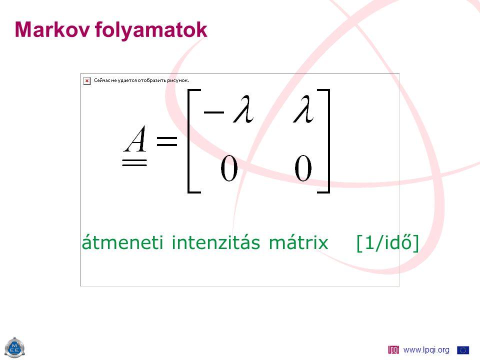 www.lpqi.org Markov folyamatok átmeneti intenzitás mátrix [1/idő]