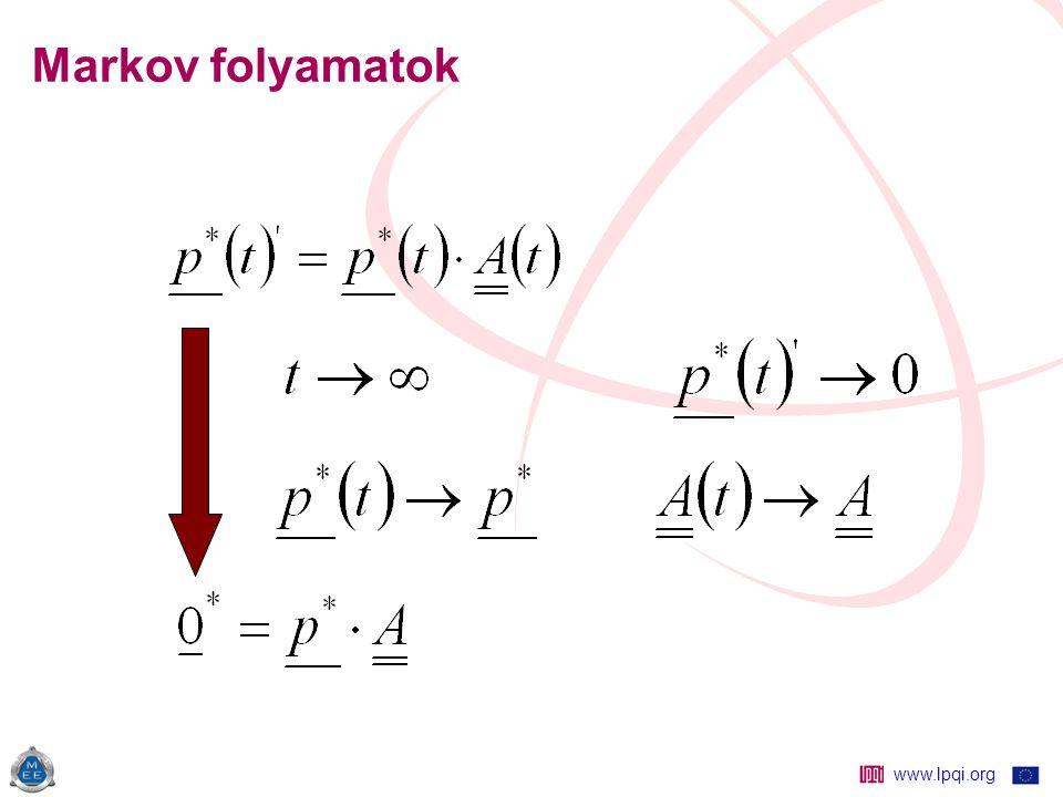 www.lpqi.org Markov folyamatok