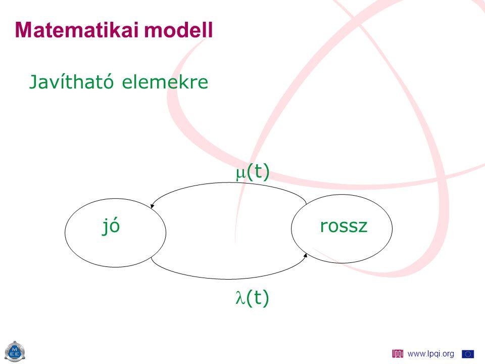 www.lpqi.org Matematikai modell Javítható elemekre (t) jó rossz (t)