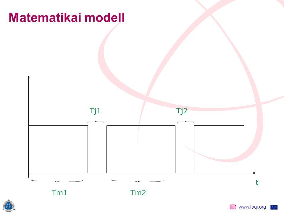 www.lpqi.org Matematikai modell Tj1 Tj2 t Tm1 Tm2