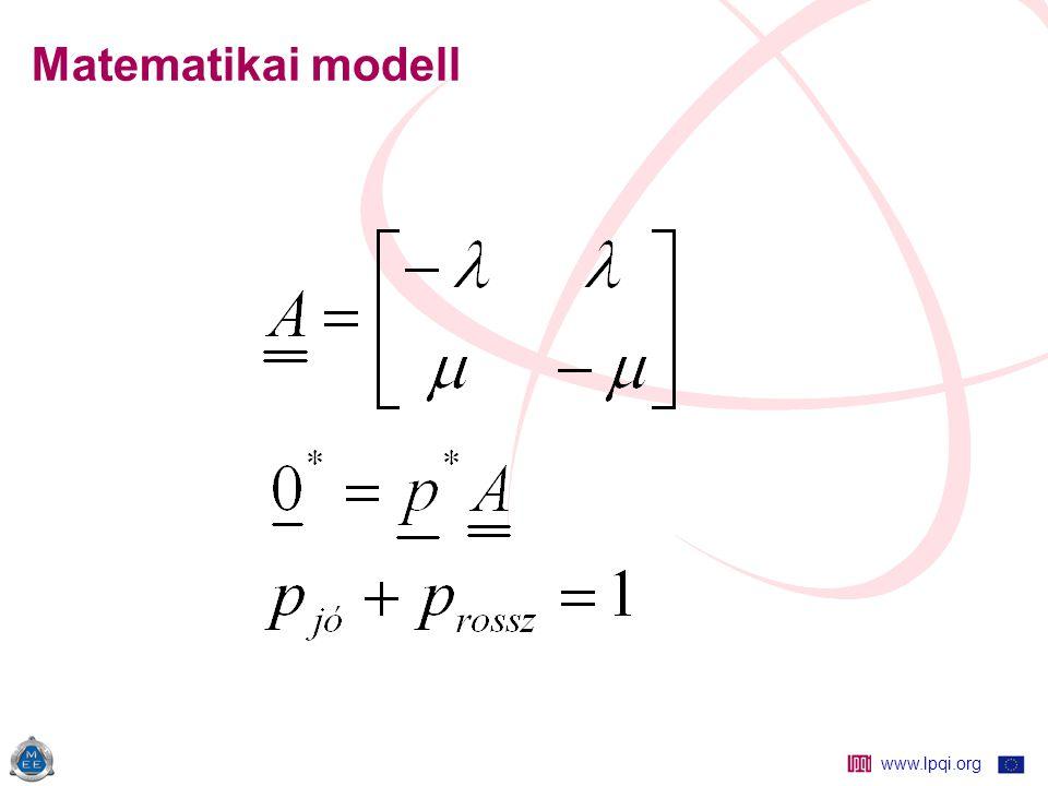 www.lpqi.org Matematikai modell