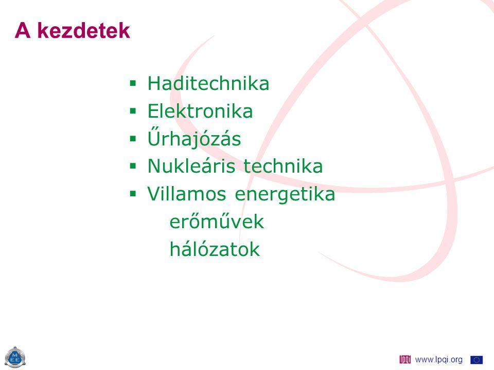 www.lpqi.org A kezdetek  Haditechnika  Elektronika  Űrhajózás  Nukleáris technika  Villamos energetika erőművek hálózatok