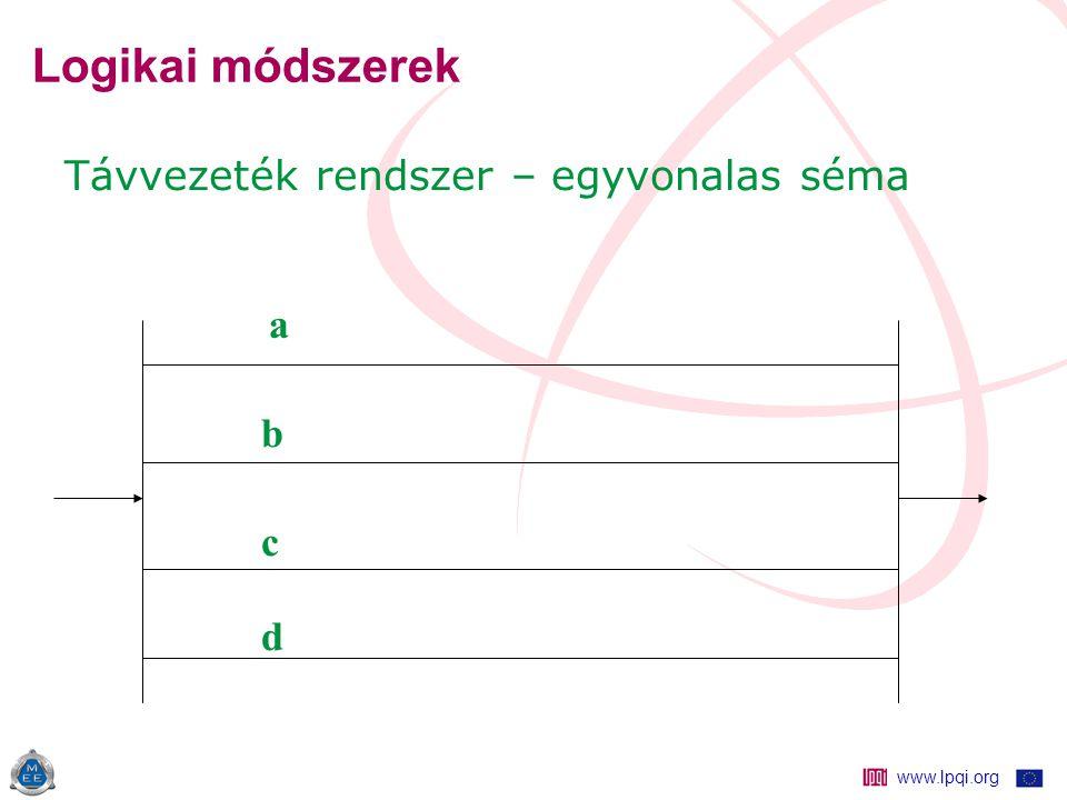 www.lpqi.org Logikai módszerek Távvezeték rendszer – egyvonalas séma a b c d