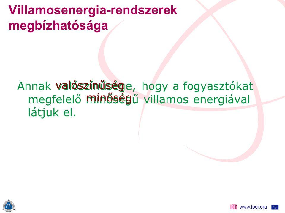 www.lpqi.org Villamosenergia-rendszerek megbízhatósága Annak valószínűsége, hogy a fogyasztókat megfelelő minőségű villamos energiával látjuk el.