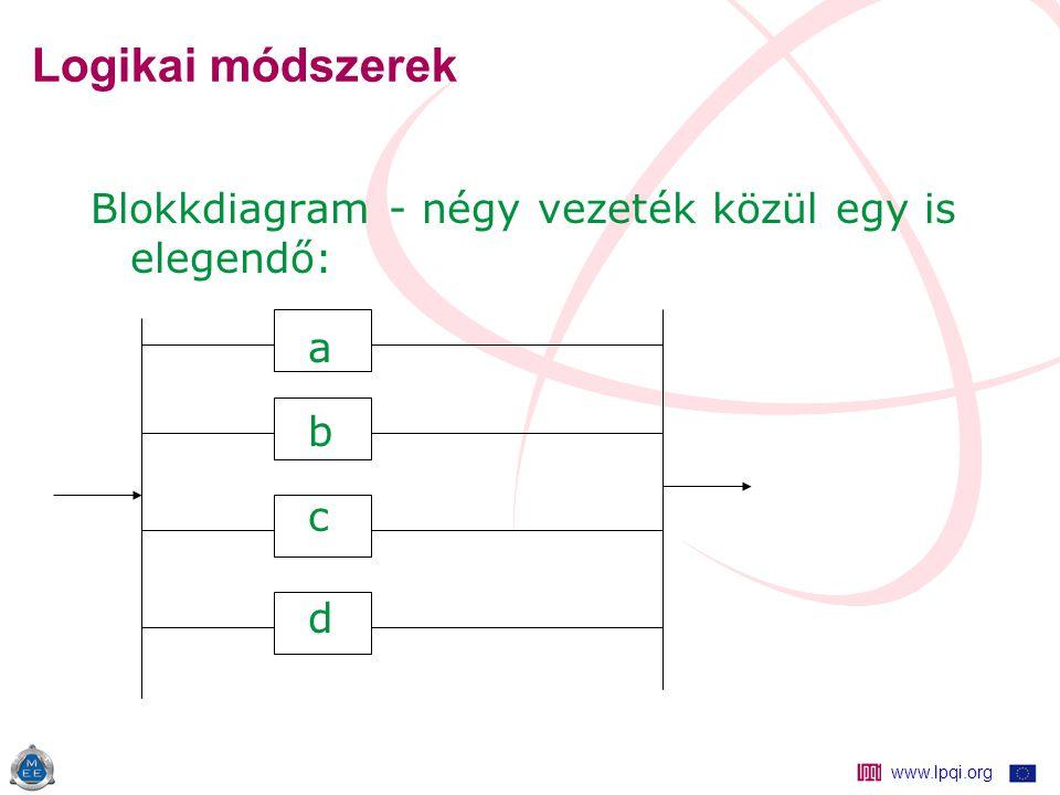 www.lpqi.org Logikai módszerek Blokkdiagram - négy vezeték közül egy is elegendő: a b c d