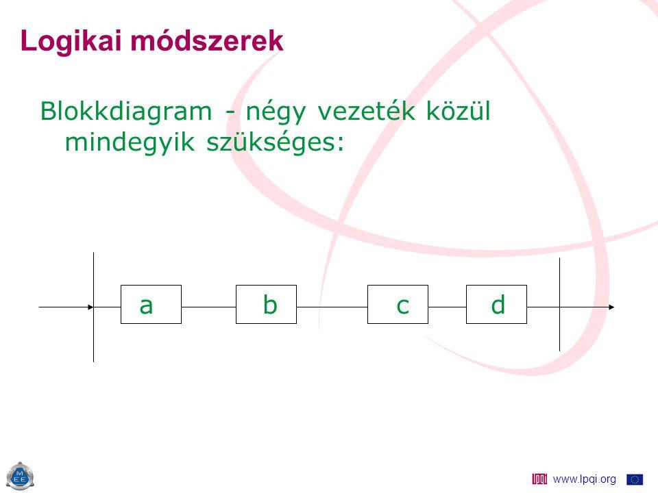 www.lpqi.org Logikai módszerek Blokkdiagram - négy vezeték közül mindegyik szükséges: a b c d