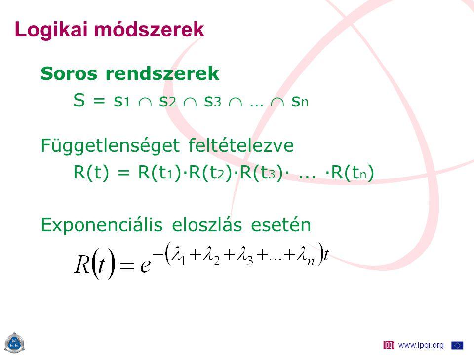 www.lpqi.org Logikai módszerek Soros rendszerek S = s 1  s 2  s 3  …  s n Függetlenséget feltételezve R(t) = R(t 1 )·R(t 2 )·R(t 3 )·...