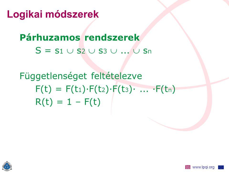 www.lpqi.org Logikai módszerek Párhuzamos rendszerek S = s 1  s 2  s 3 ...