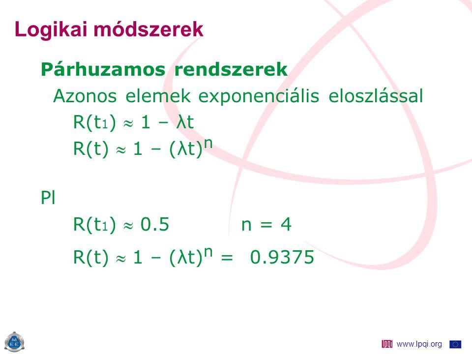 www.lpqi.org Logikai módszerek Párhuzamos rendszerek Azonos elemek exponenciális eloszlással R(t 1 )  1 – λt R(t)  1 – (λt) n Pl R(t 1 )  0.5 n = 4 R(t)  1 – (λt) n = 0.9375