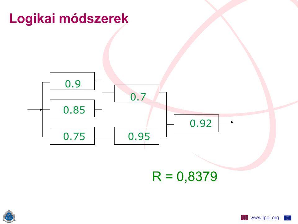 www.lpqi.org Logikai módszerek 0.9 0.7 0.85 0.92 0.75 0.95 R = 0,8379